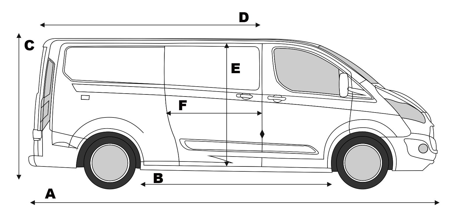 transit center ford transit custom sp cifications. Black Bedroom Furniture Sets. Home Design Ideas